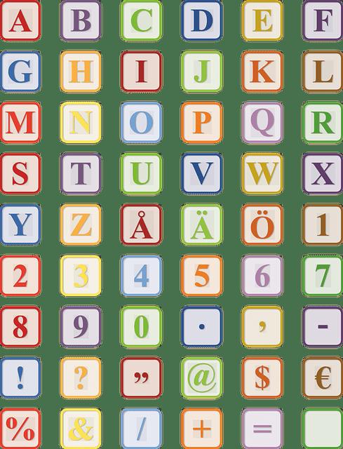 Istoria scrisului, alfabet, scrisul, scrierea